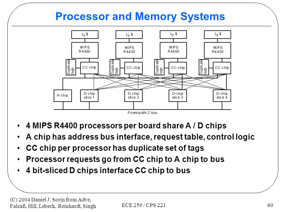 Processor and Memory Systems