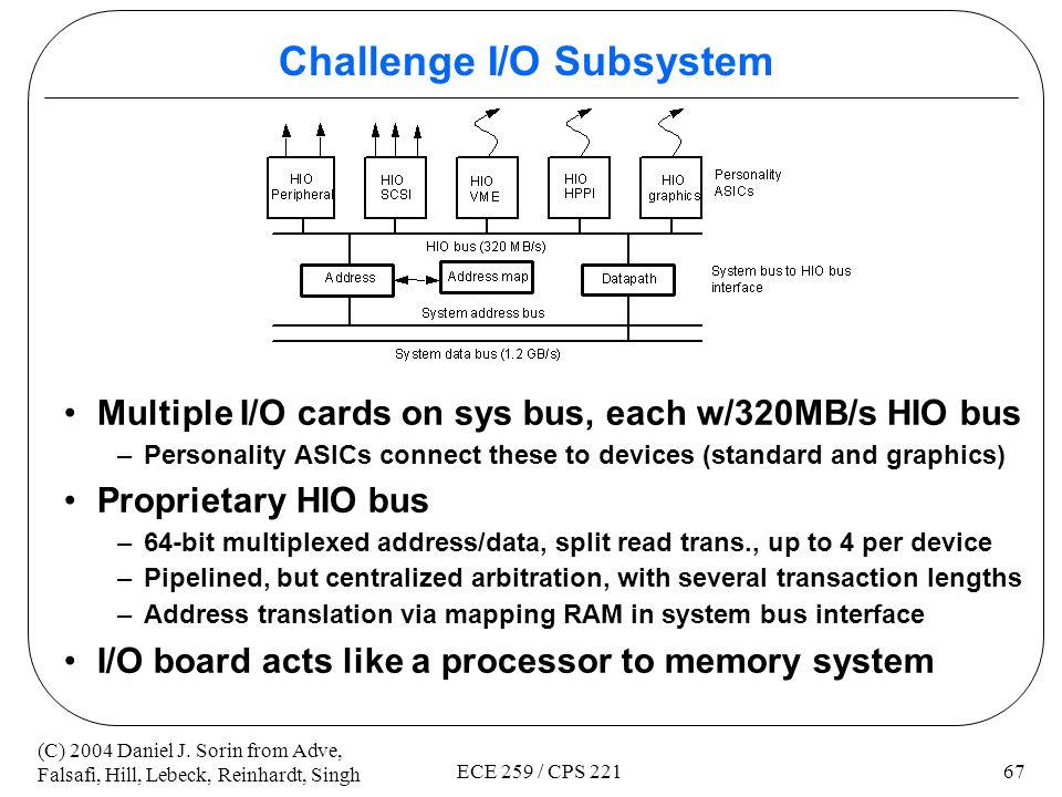 Challenge I/O Subsystem