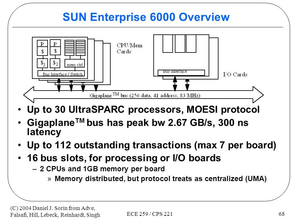 SUN Enterprise 6000 Overview