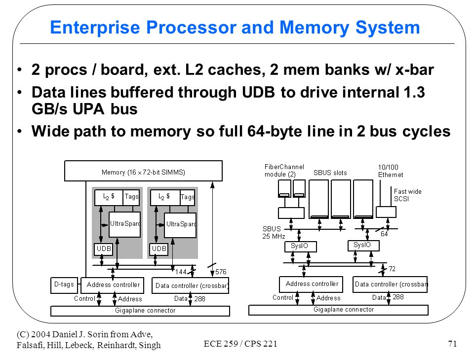 Enterprise Processor and Memory System