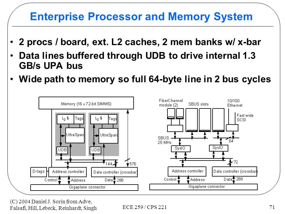 Enterprise Processor and Memory System