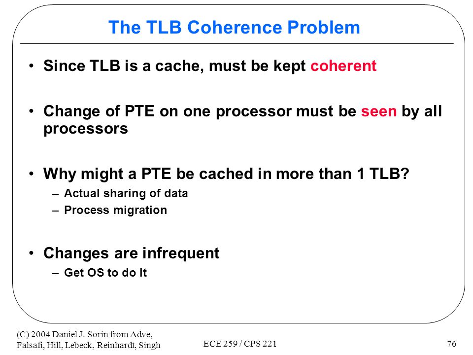The TLB Coherence Problem