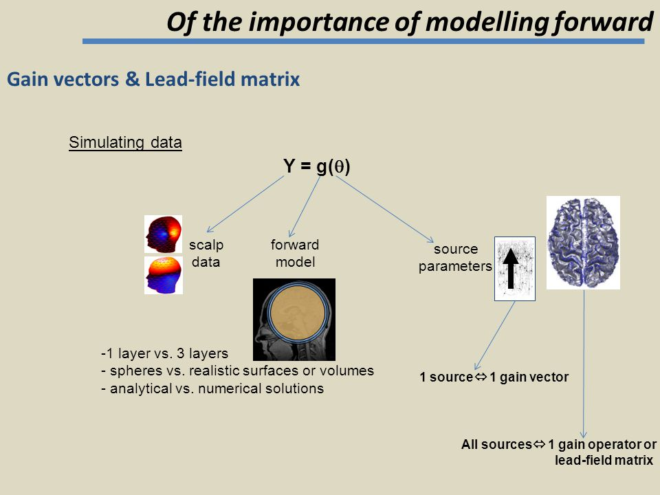 Of the importance of modelling forward