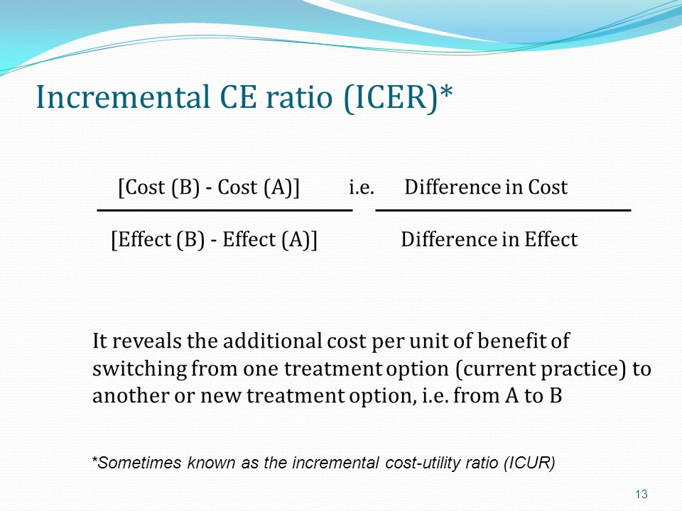 Incremental CE ratio (ICER)*