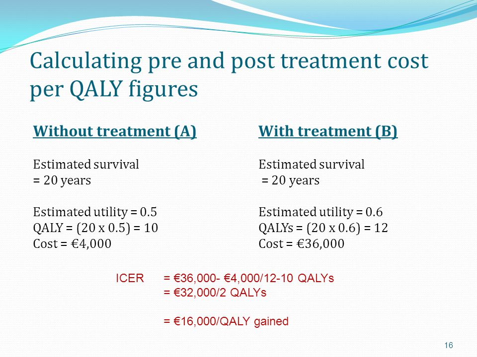 Calculating pre and post treatment cost per QALY figures