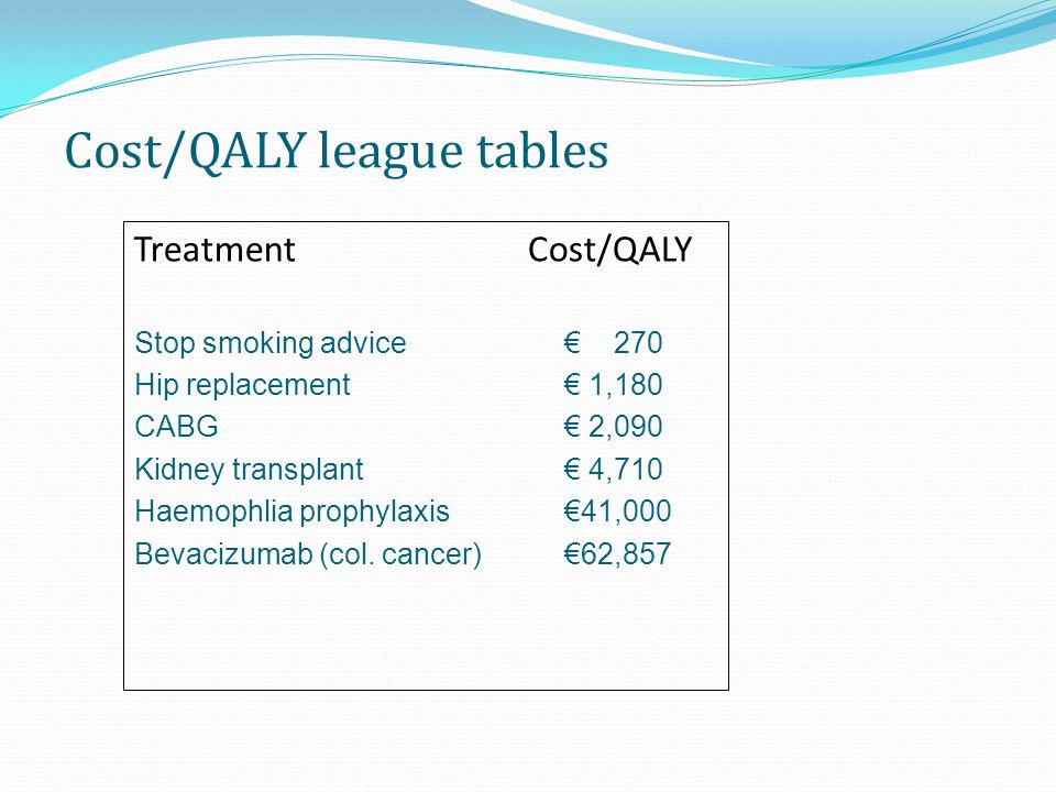 Cost/QALY league tables