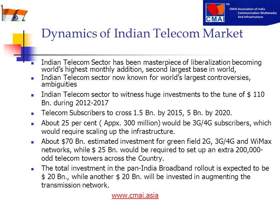 Dynamics of Indian Telecom Market