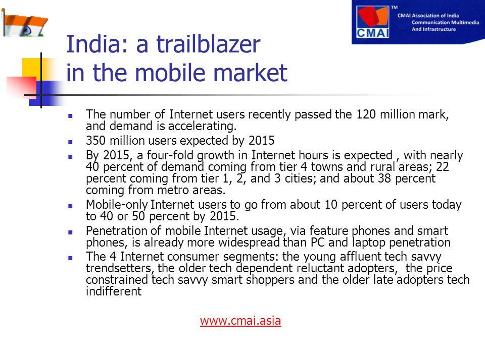 India: a trailblazer in the mobile market