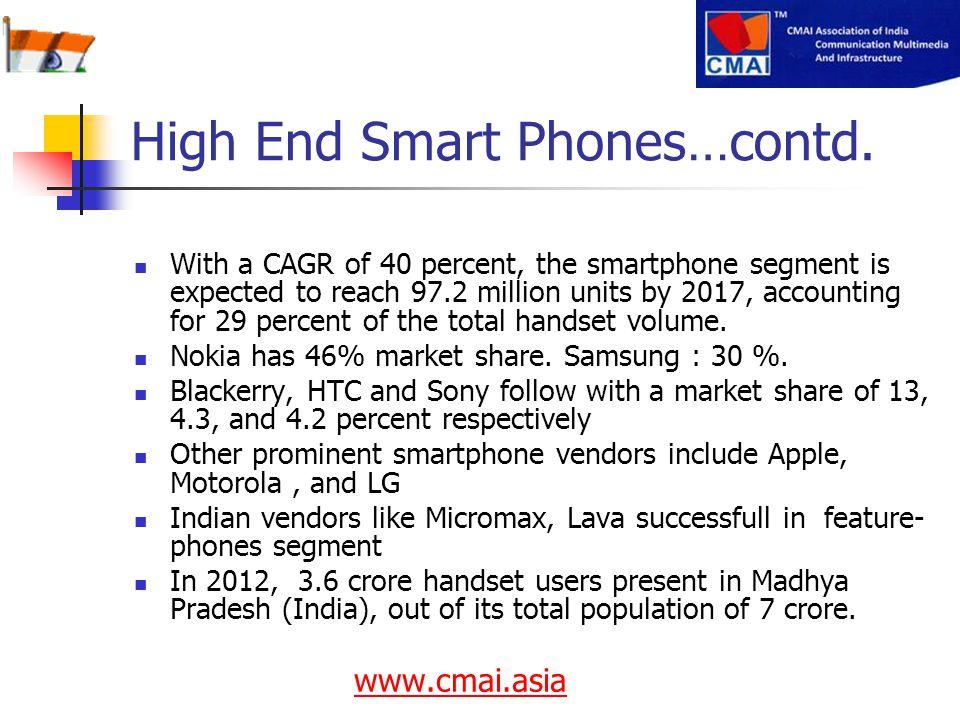 High End Smart Phones…contd.