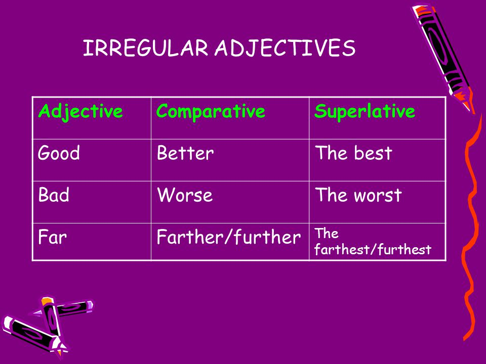 IRREGULAR ADJECTIVES Adjective Comparative Superlative Good Better