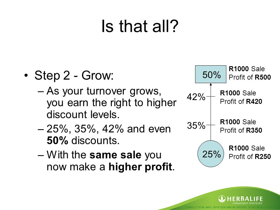 Is that all R1000 Sale Profit of R500. 50% Step 2 - Grow: As your turnover grows, you earn the right to higher discount levels.
