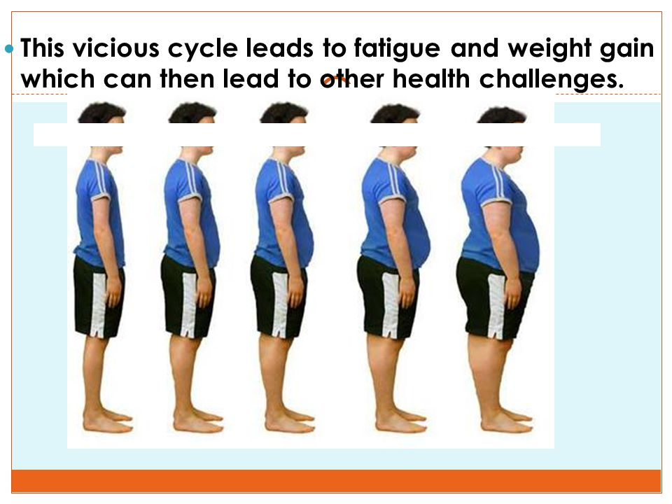 This vicious cycle leads to fatigue and weight gain which can then lead to other health challenges.