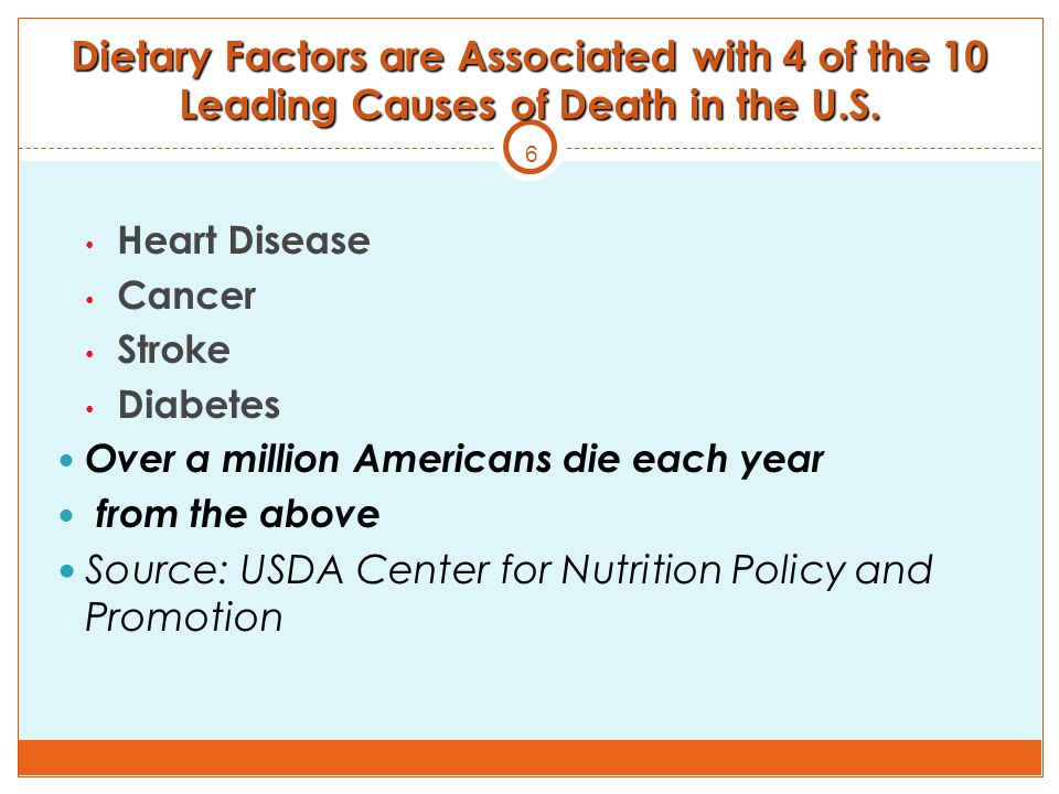Dietary Factors are Associated with 4 of the 10 Leading Causes of Death in the U.S.