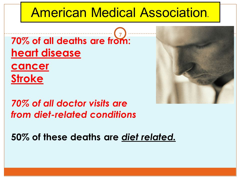 American Medical Association.