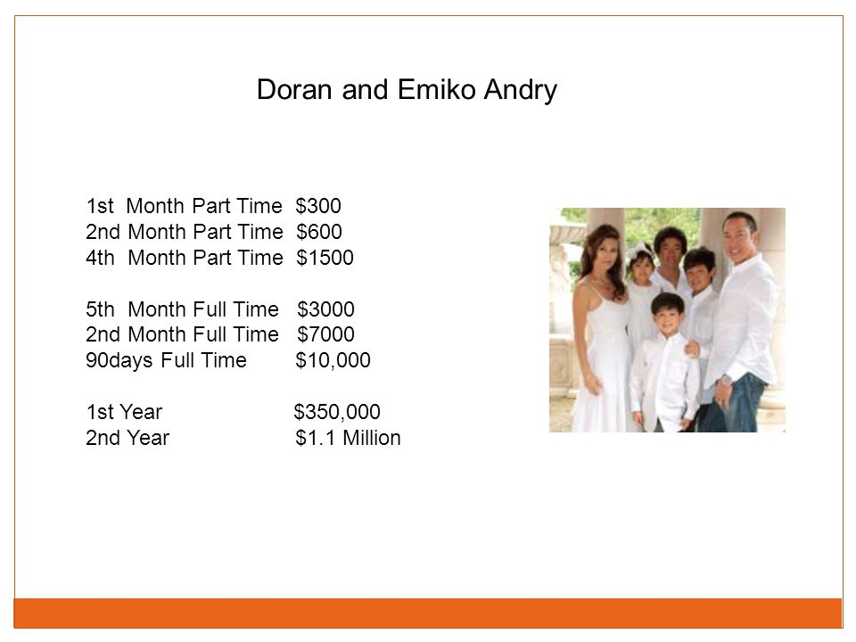 Doran and Emiko Andry 1st Month Part Time $300