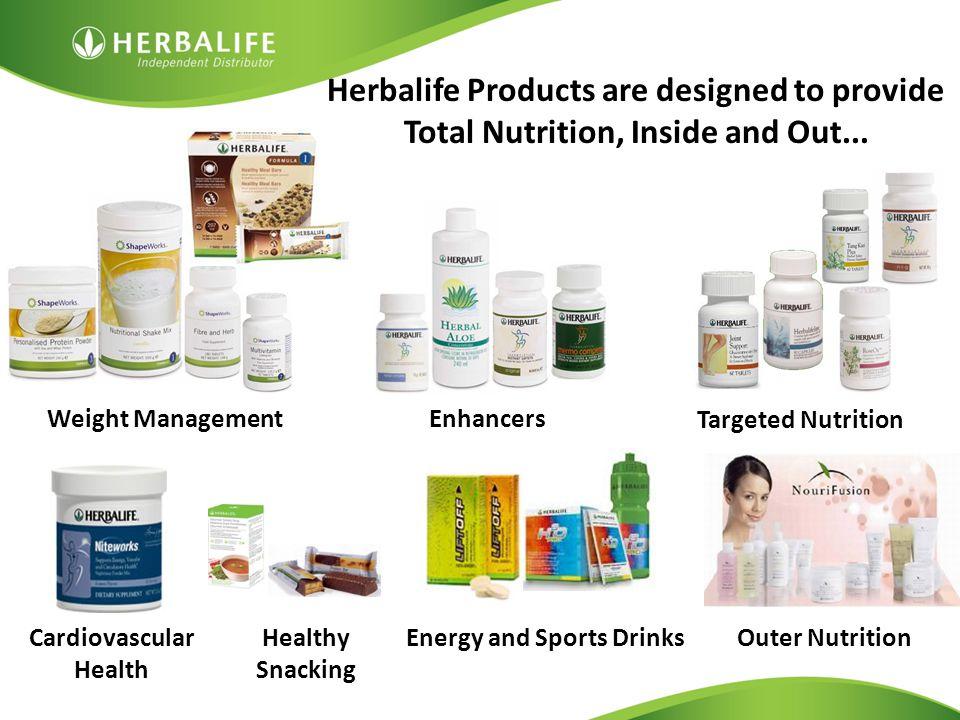 Cardiovascular Health Energy and Sports Drinks
