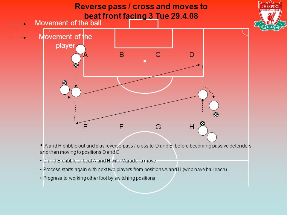 Reverse pass / cross and moves to beat front facing 3 Tue 29.4.08