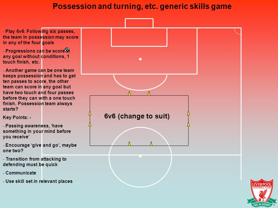 Possession and turning, etc. generic skills game