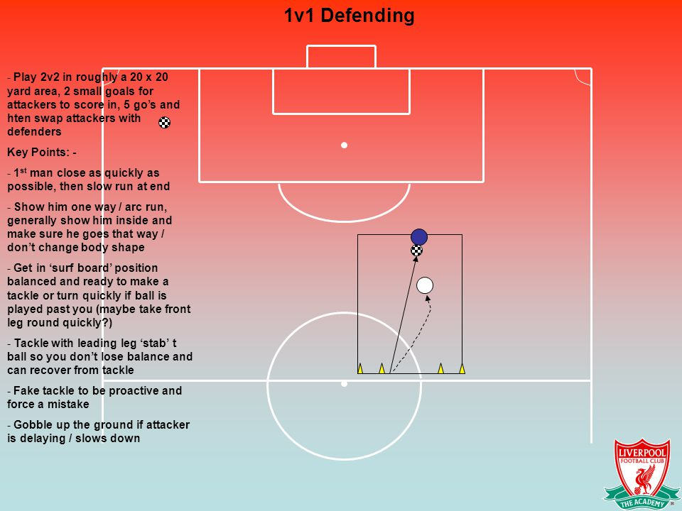 1v1 Defending Play 2v2 in roughly a 20 x 20 yard area, 2 small goals for attackers to score in, 5 go's and hten swap attackers with defenders.