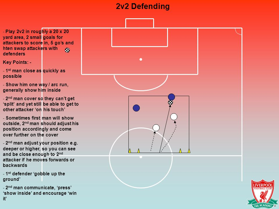 2v2 Defending Play 2v2 in roughly a 20 x 20 yard area, 2 small goals for attackers to score in, 5 go's and hten swap attackers with defenders.