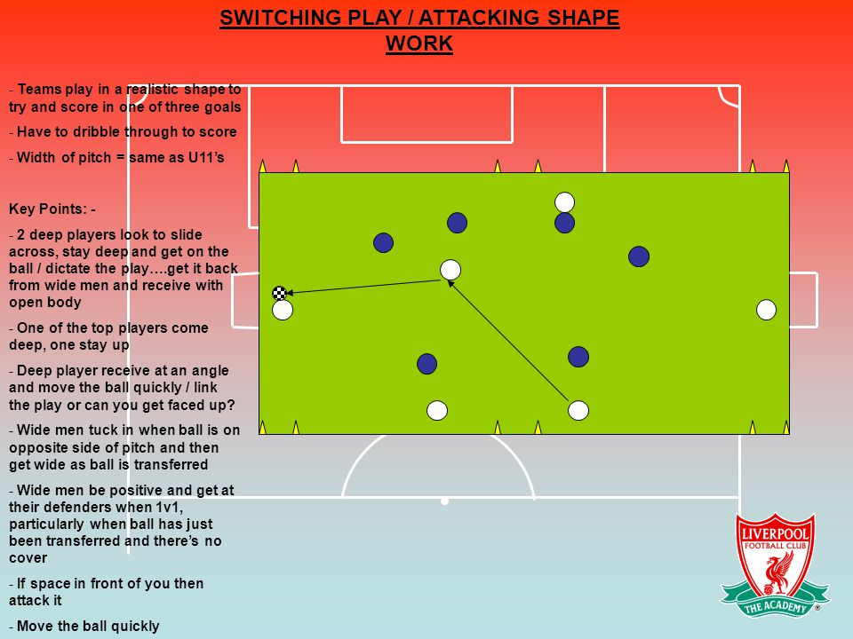 SWITCHING PLAY / ATTACKING SHAPE WORK