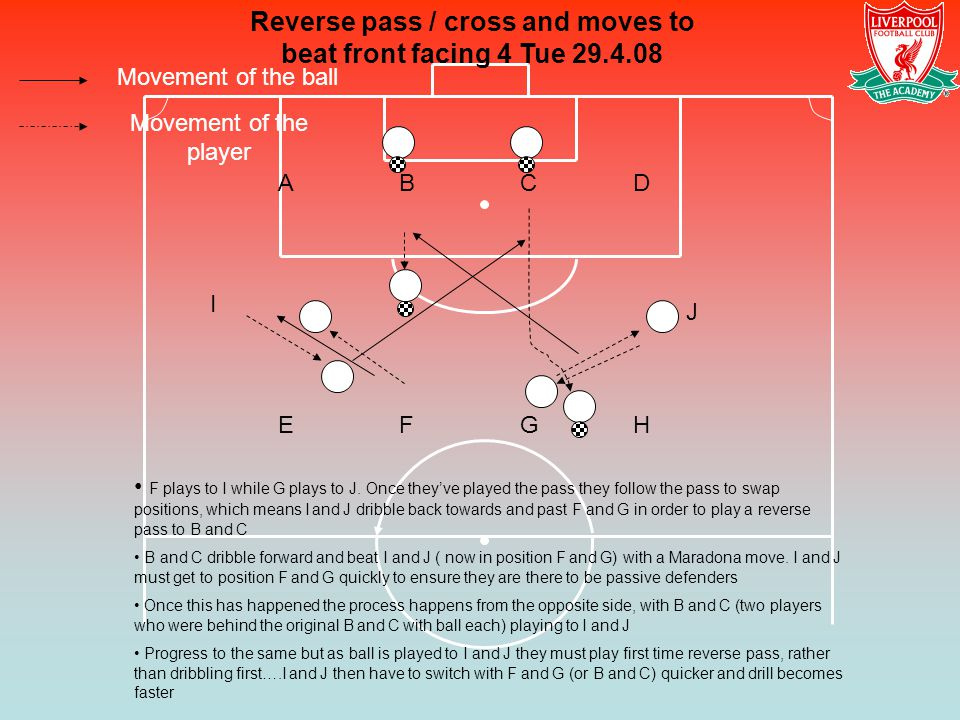 Reverse pass / cross and moves to beat front facing 4 Tue 29.4.08