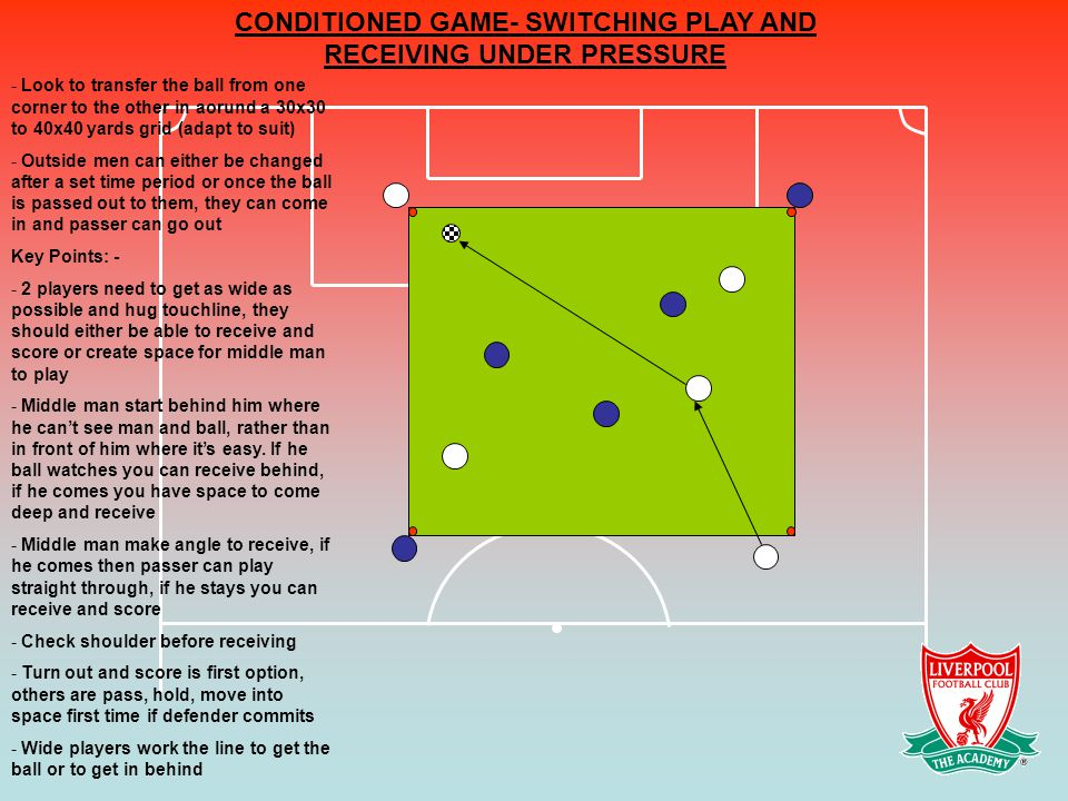 CONDITIONED GAME- SWITCHING PLAY AND RECEIVING UNDER PRESSURE