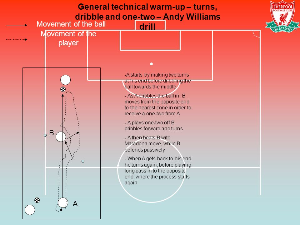 General technical warm-up – turns, dribble and one-two – Andy Williams drill