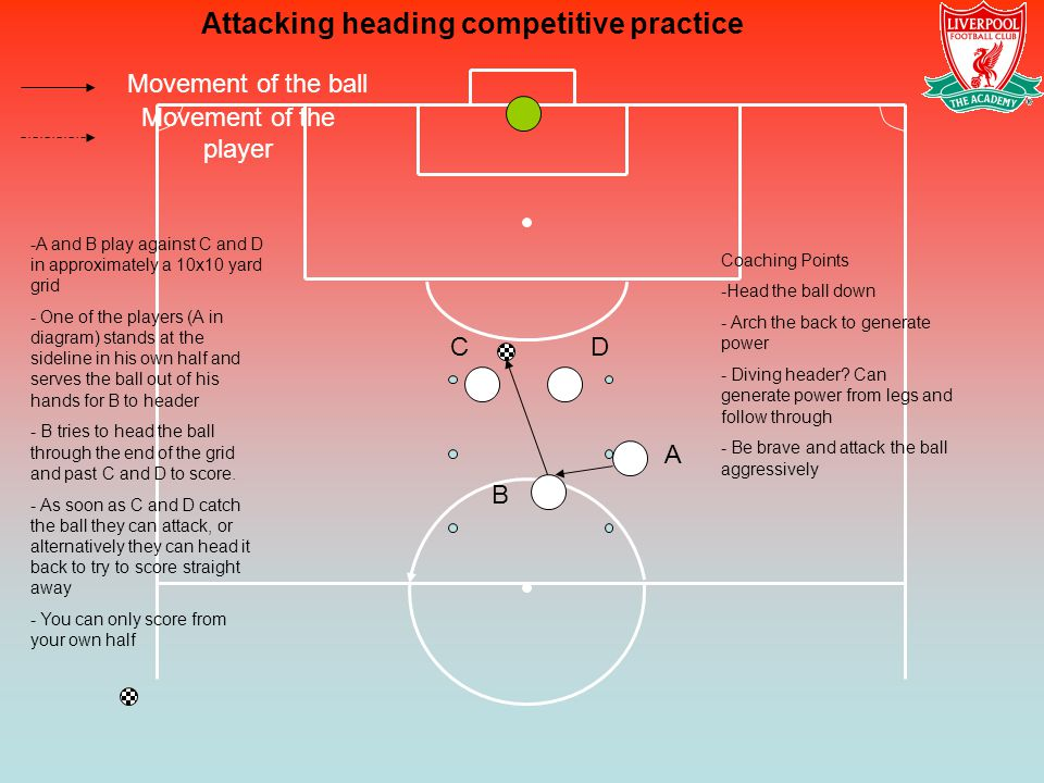 Attacking heading competitive practice