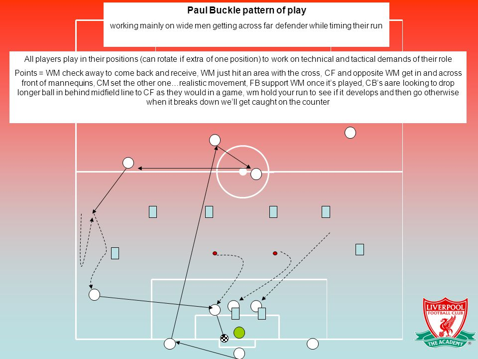 Paul Buckle pattern of play