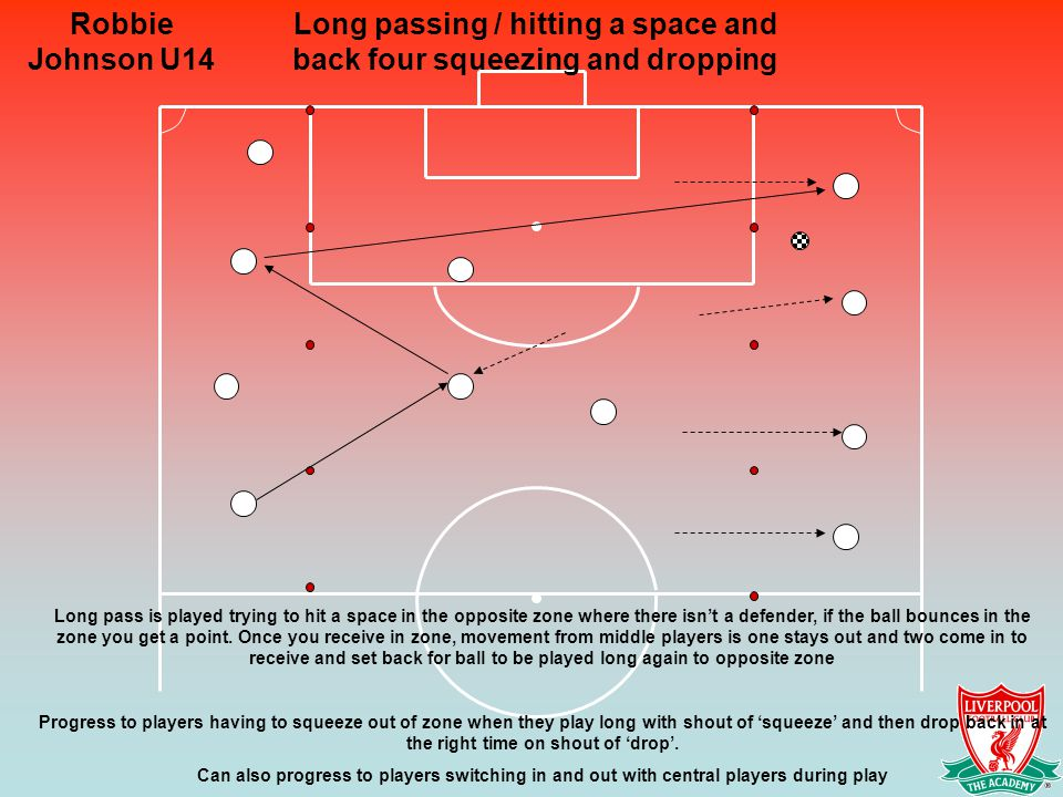 Long passing / hitting a space and back four squeezing and dropping