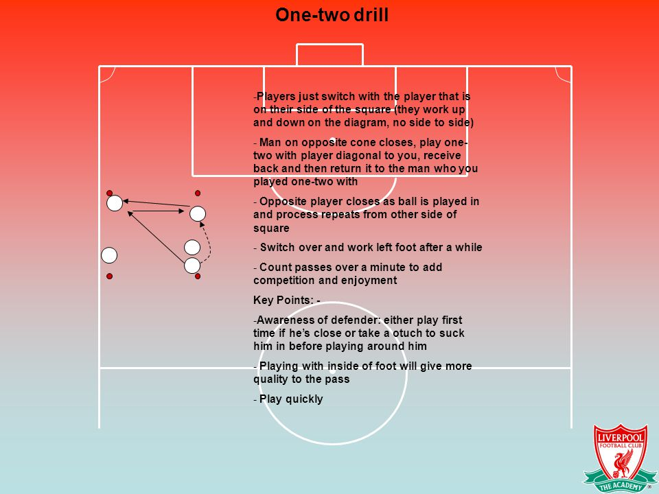 One-two drill Players just switch with the player that is on their side of the square (they work up and down on the diagram, no side to side)