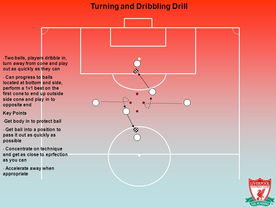 Turning and Dribbling Drill