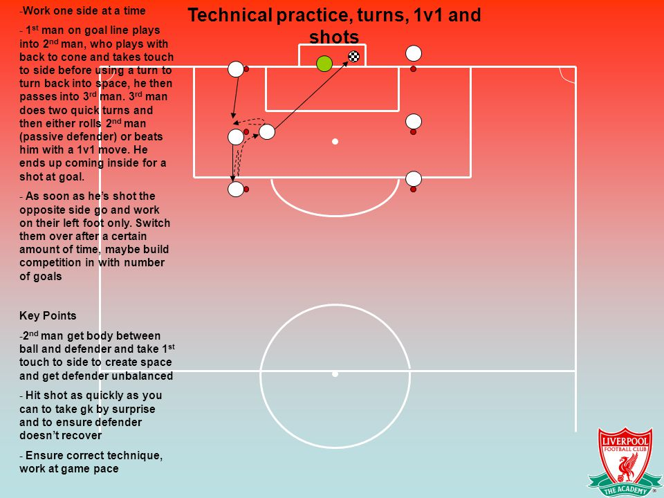 Technical practice, turns, 1v1 and shots