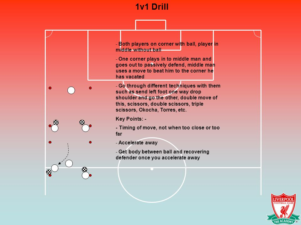 1v1 Drill Both players on corner with ball, player in middle without ball.