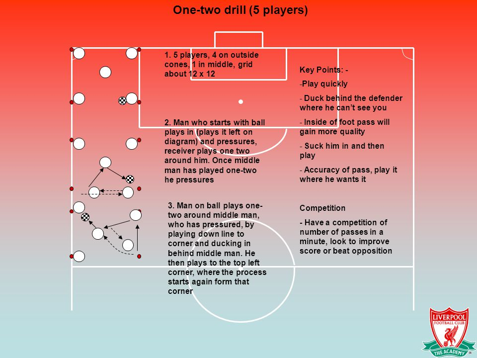 One-two drill (5 players)