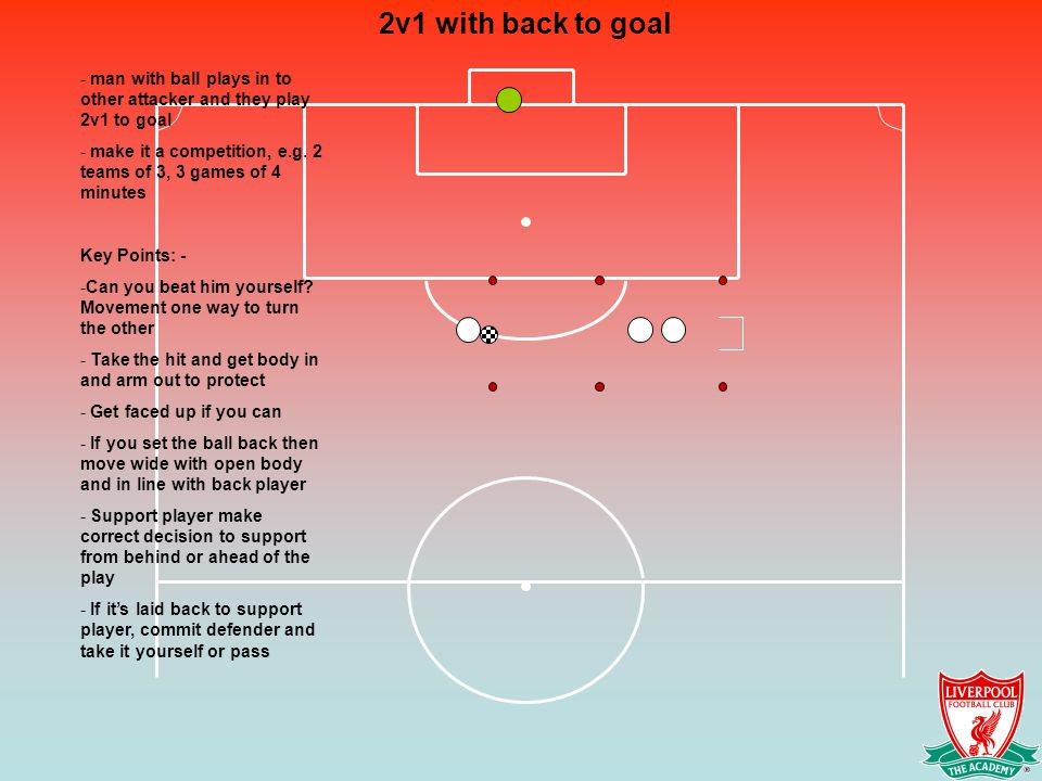 2v1 with back to goal man with ball plays in to other attacker and they play 2v1 to goal.
