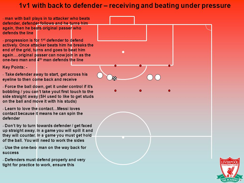 1v1 with back to defender – receiving and beating under pressure