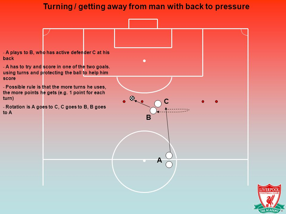 Turning / getting away from man with back to pressure