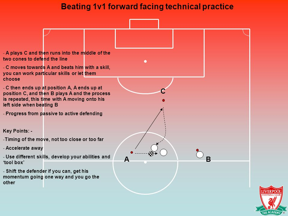 Beating 1v1 forward facing technical practice