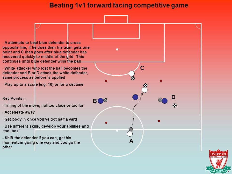 Beating 1v1 forward facing competitive game