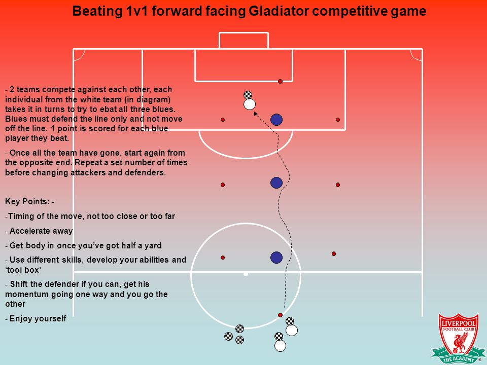Beating 1v1 forward facing Gladiator competitive game