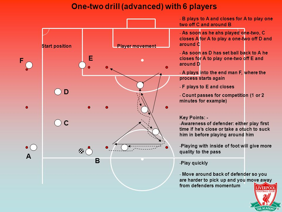 One-two drill (advanced) with 6 players