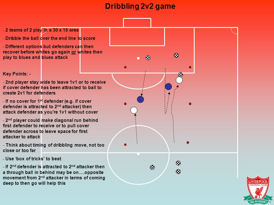 Dribbling 2v2 game 2 teams of 2 play in a 30 x 15 area