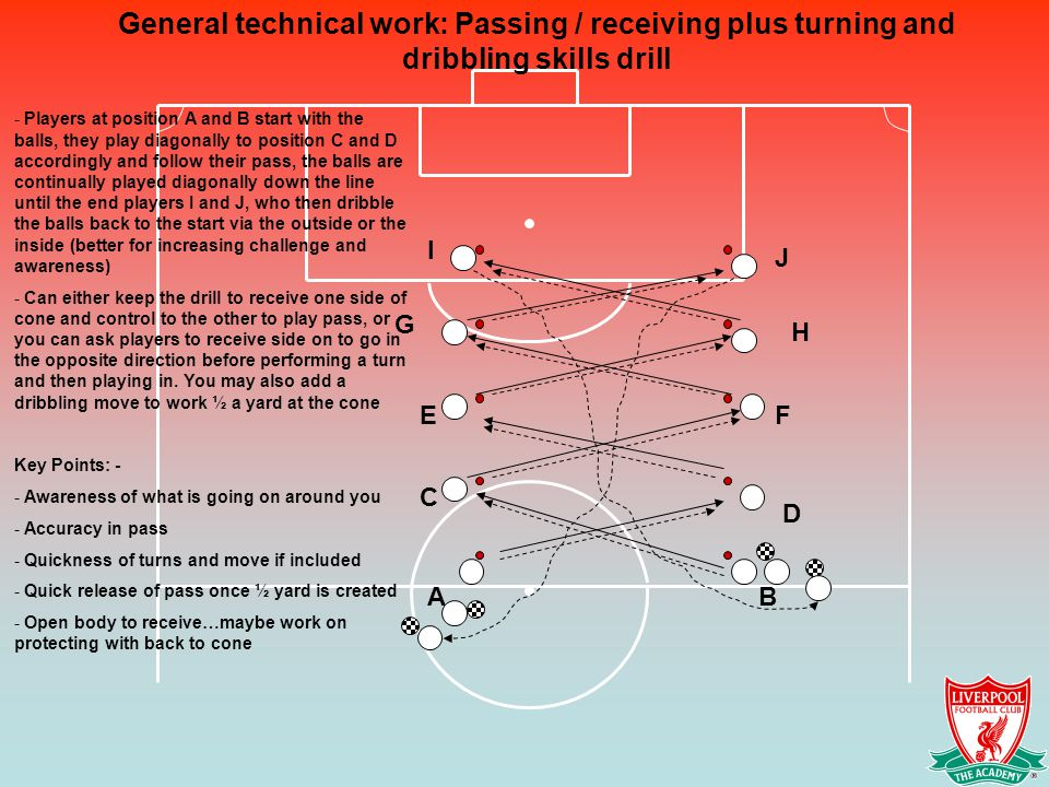General technical work: Passing / receiving plus turning and dribbling skills drill