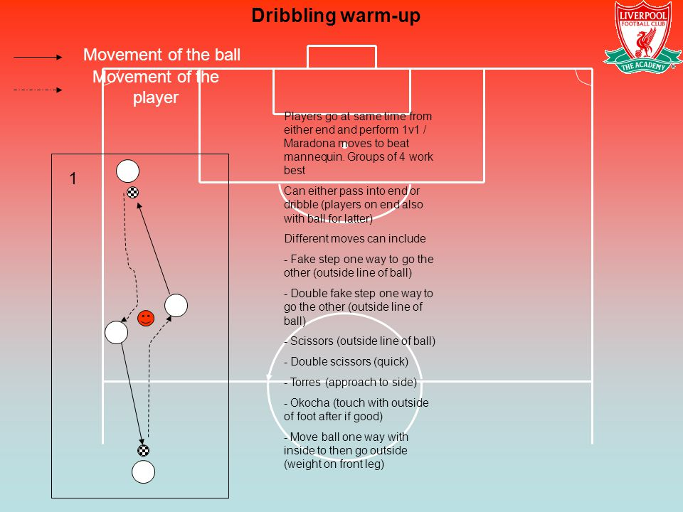 Dribbling warm-up Movement of the ball Movement of the player 1