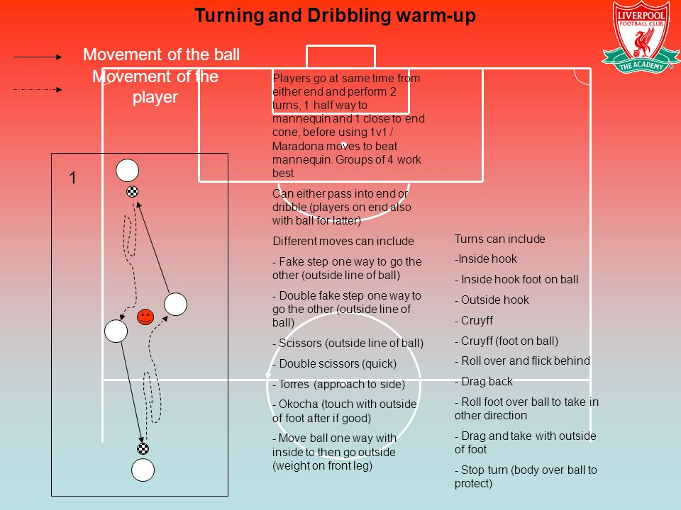 Turning and Dribbling warm-up