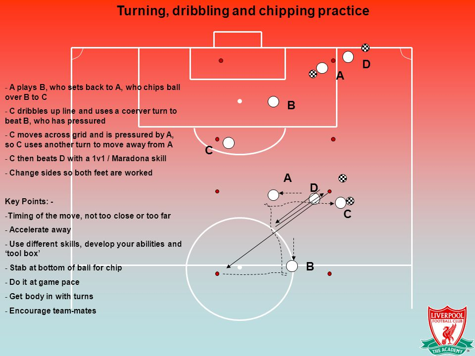 Turning, dribbling and chipping practice