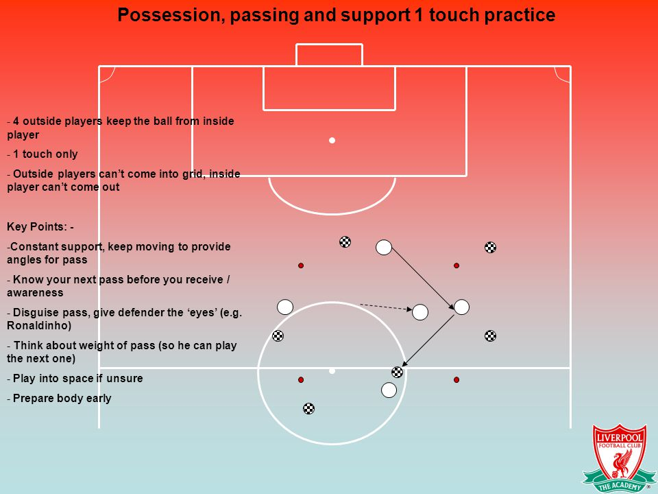 Possession, passing and support 1 touch practice