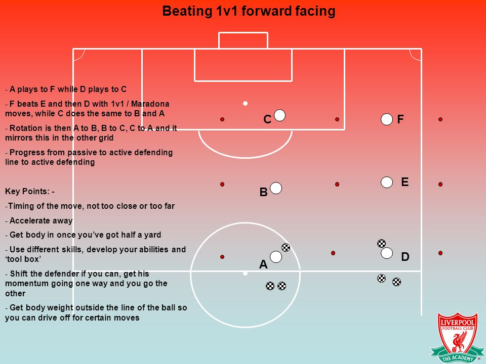 Beating 1v1 forward facing